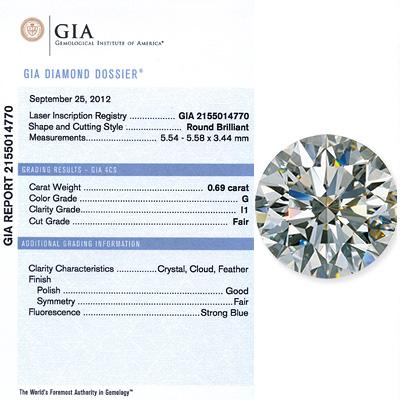 0.69 CT Round Cut Diamond G I1